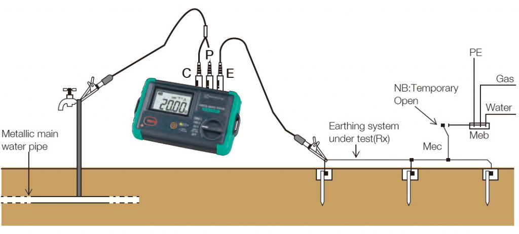 Main earth bar (MEB) and MEC / Earthing system and neutral conductor