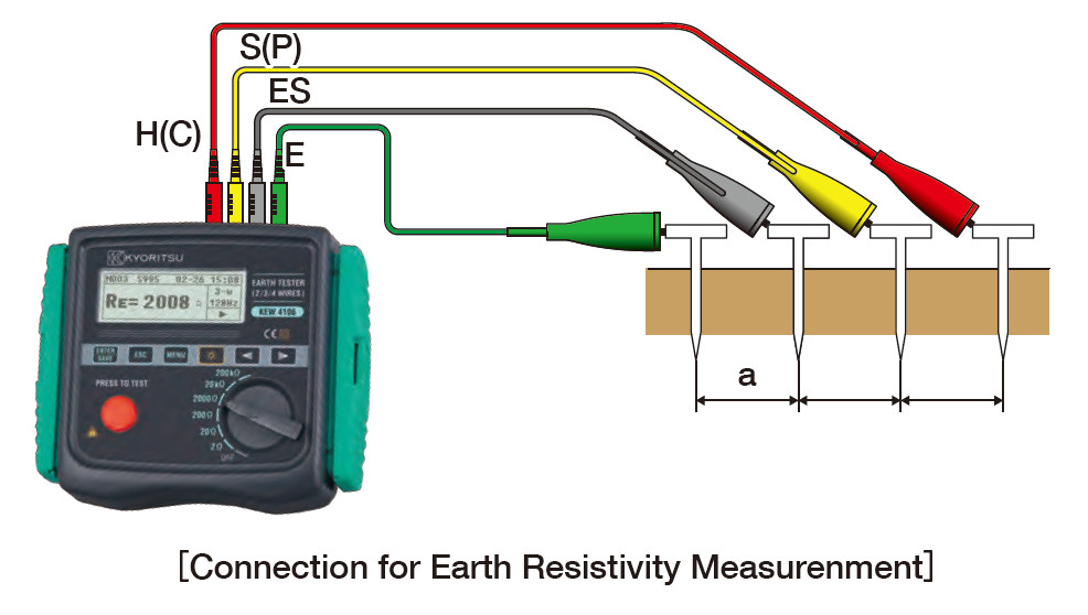 Connection for Earth Resistivity Measurenment