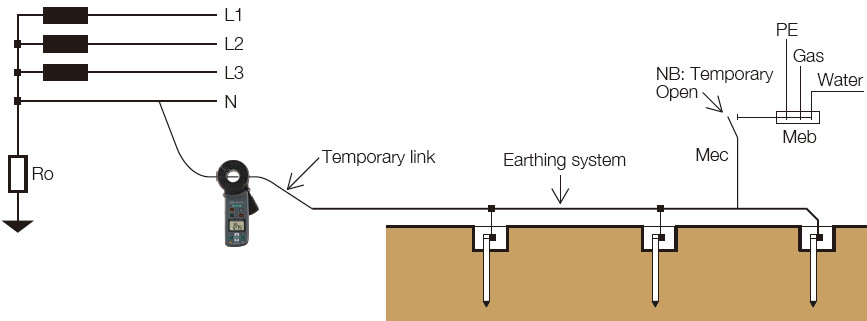 Earth resistance measurement of a simple earthing system using the Neutral conductor